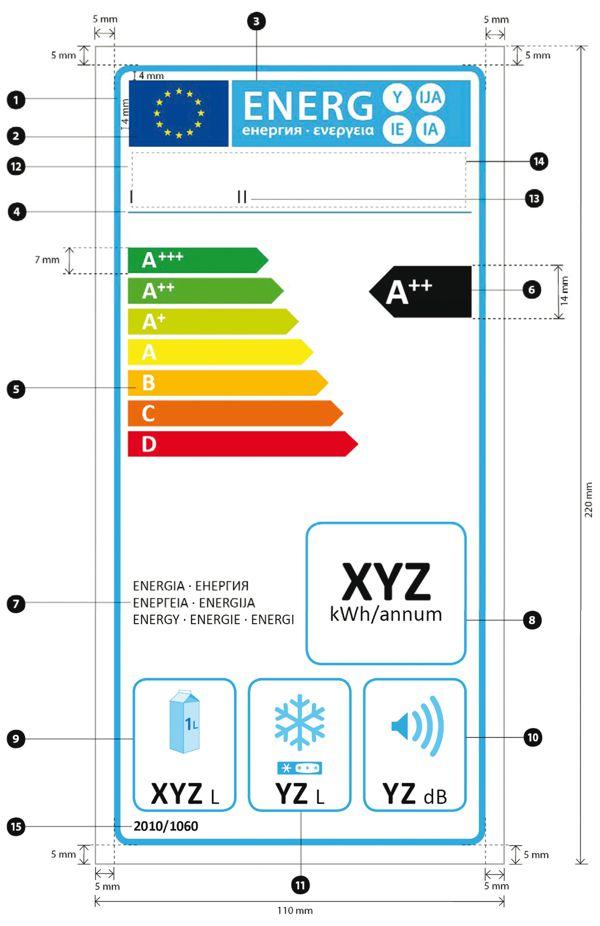 Elettrodomestici sirge calcolo classe energetica for Classe energetica